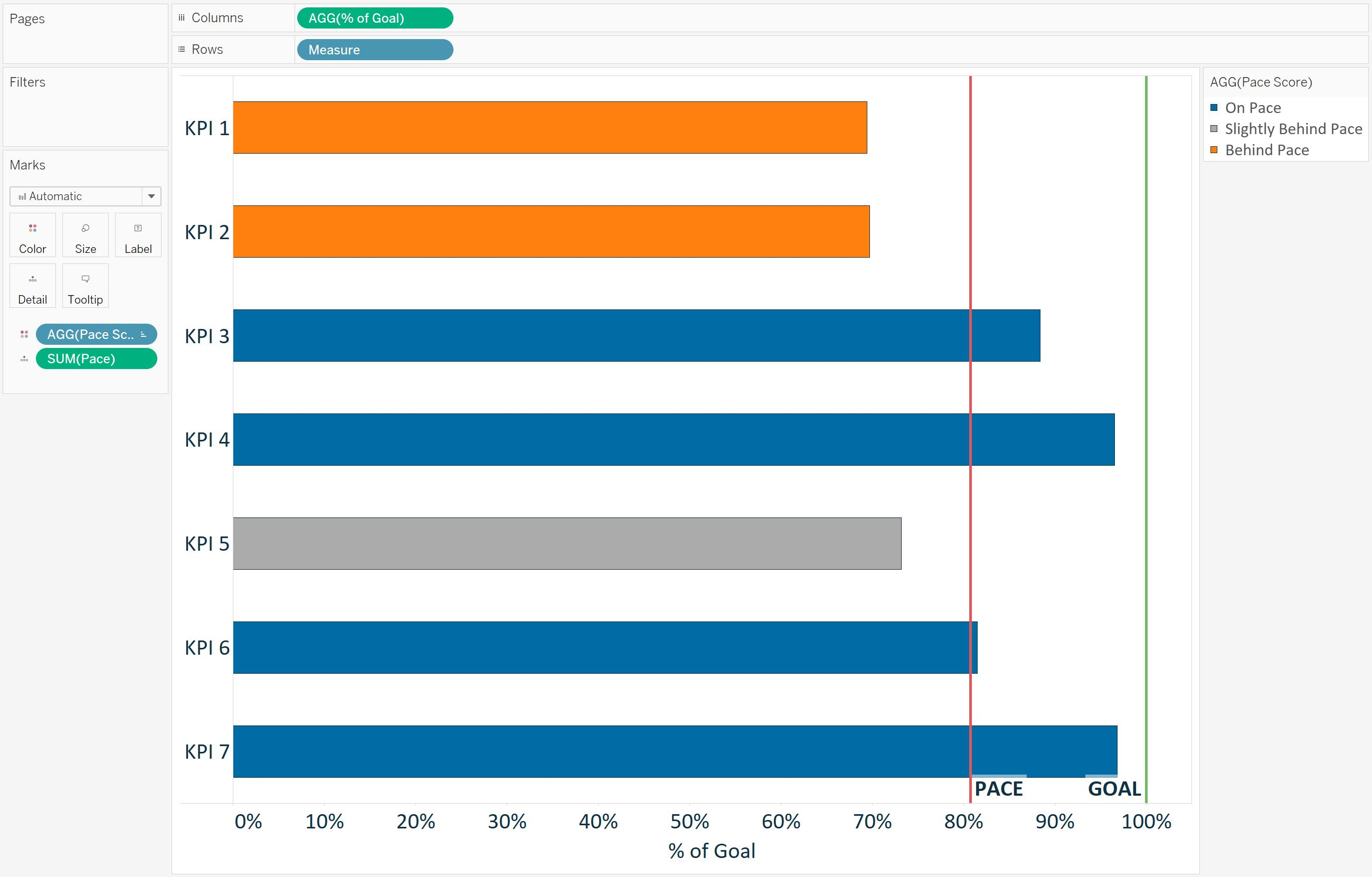 How to make pace charts in Tableau | Tableau Software