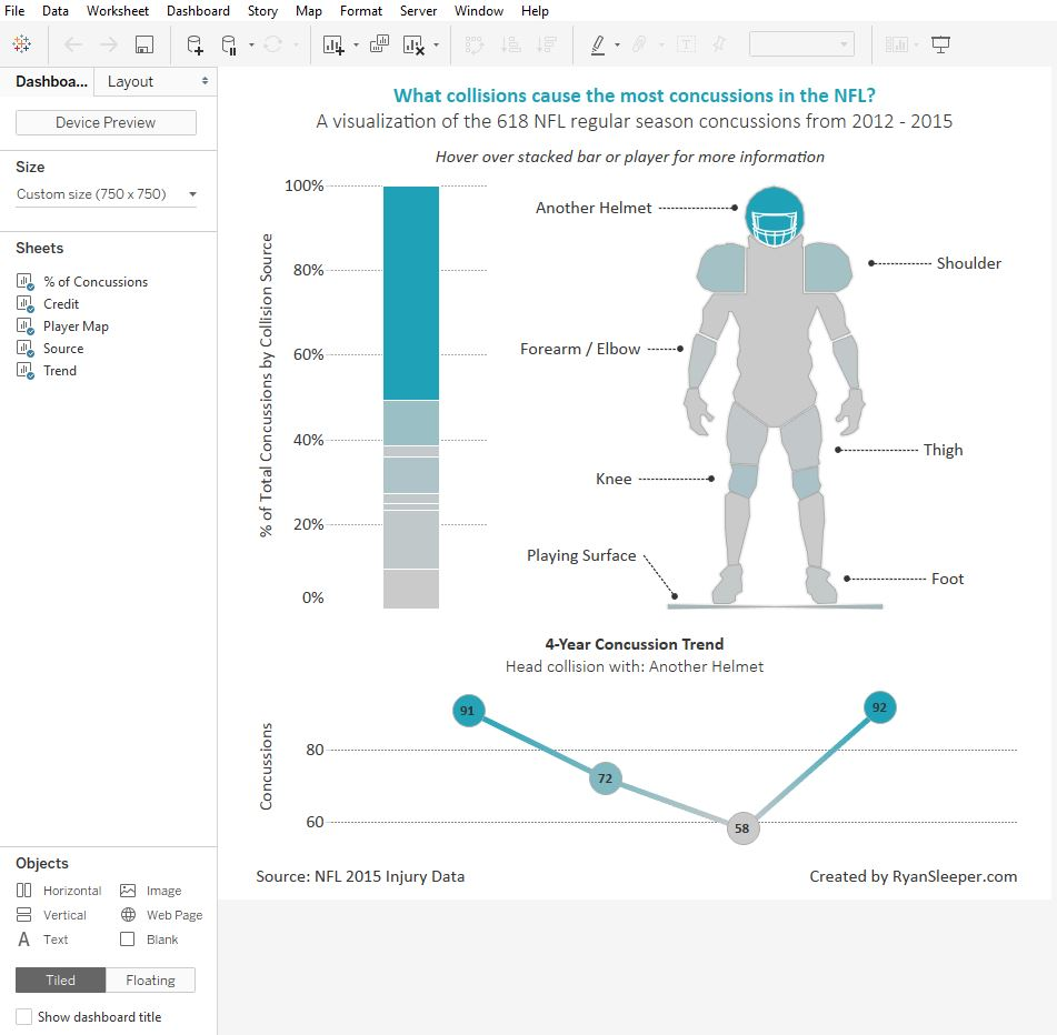 Designing device specific dashboards in tableau 10 ryan sleeper nfl concussions by collision source tableau default baditri Image collections