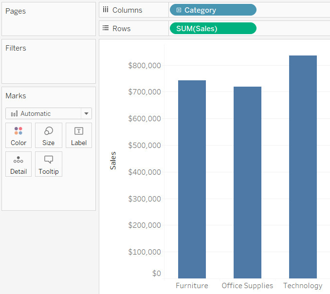 Tableau Sales by Category Bar Chart Shorter Columns