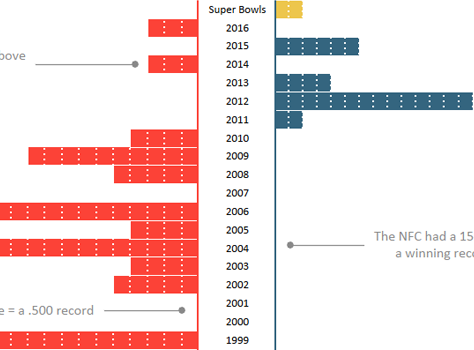 50-Years-of-AFC-vs-NFC-Matchups-Feature