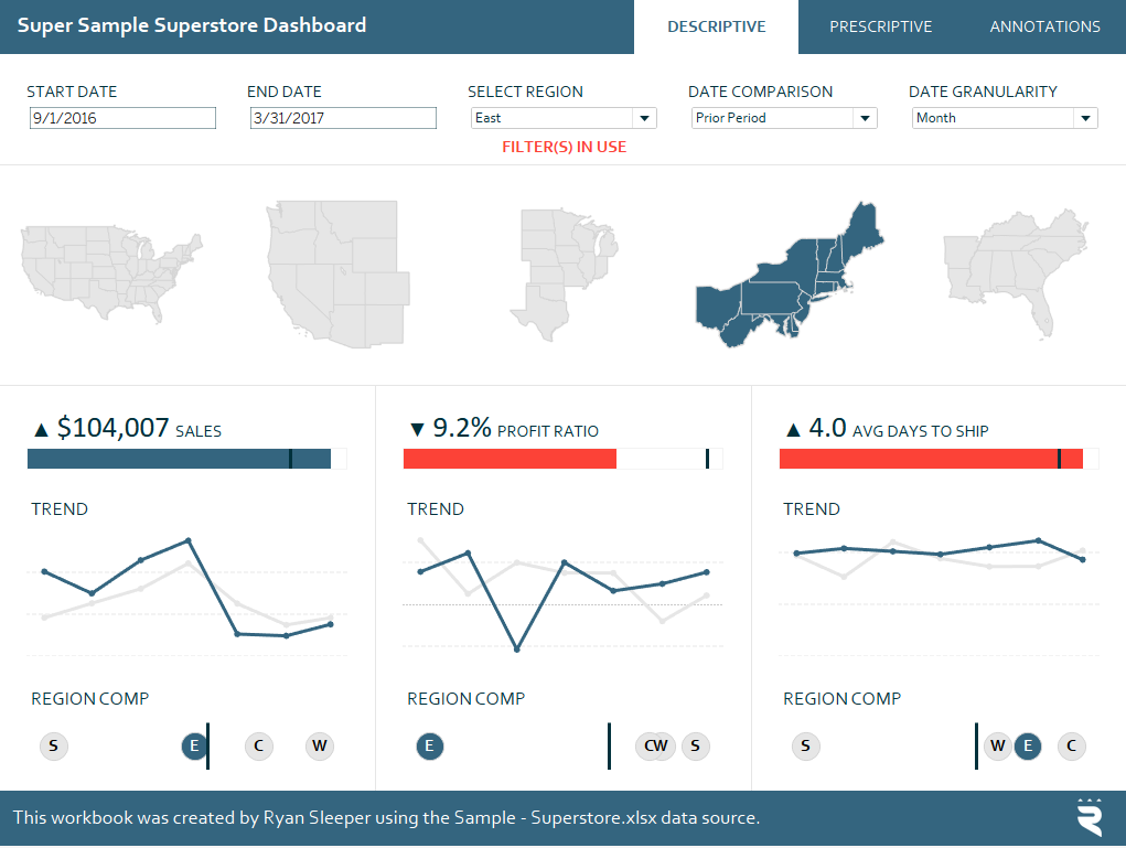 Tableau Super Sample Superstore with Filter in Use Alert