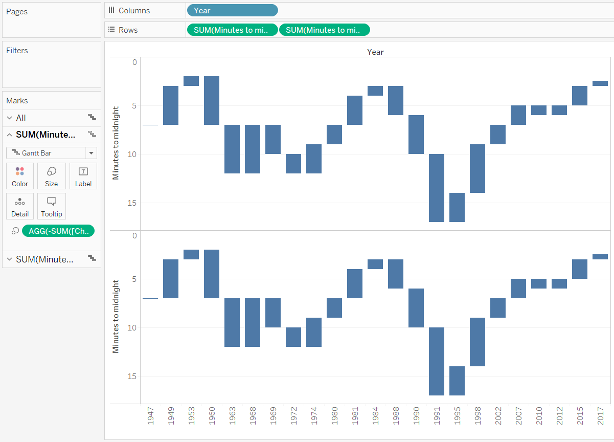 Tablueprint 4 how to make a dual axis waterfall chart in tableau tableau waterfall chart on two rows nvjuhfo Choice Image