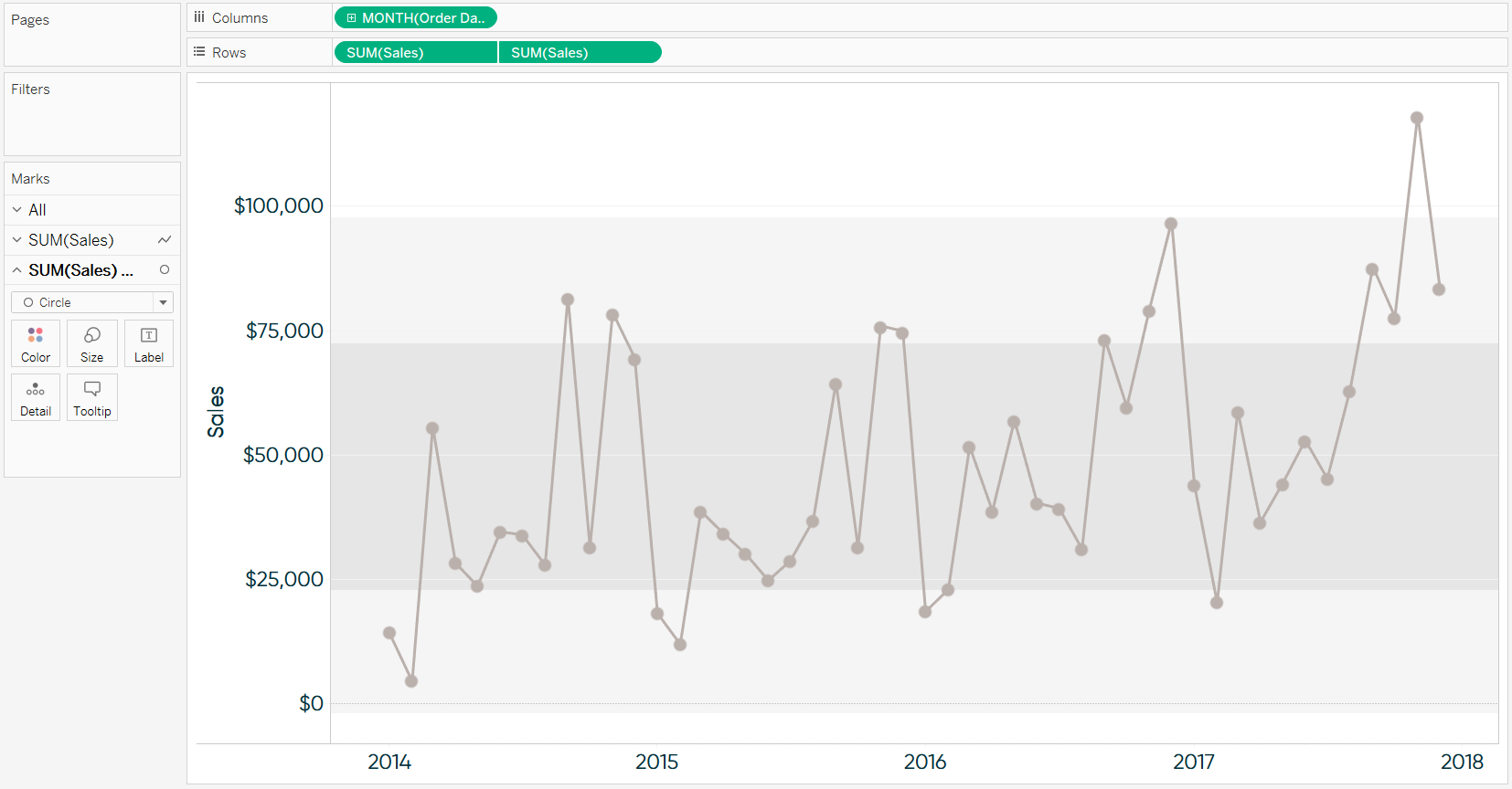 Tableau Sales by Month Dual-Axis Combination Chart