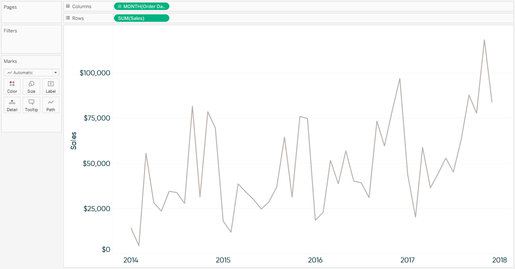 Tableau Sales by Month Line Graph for Anomaly Detection