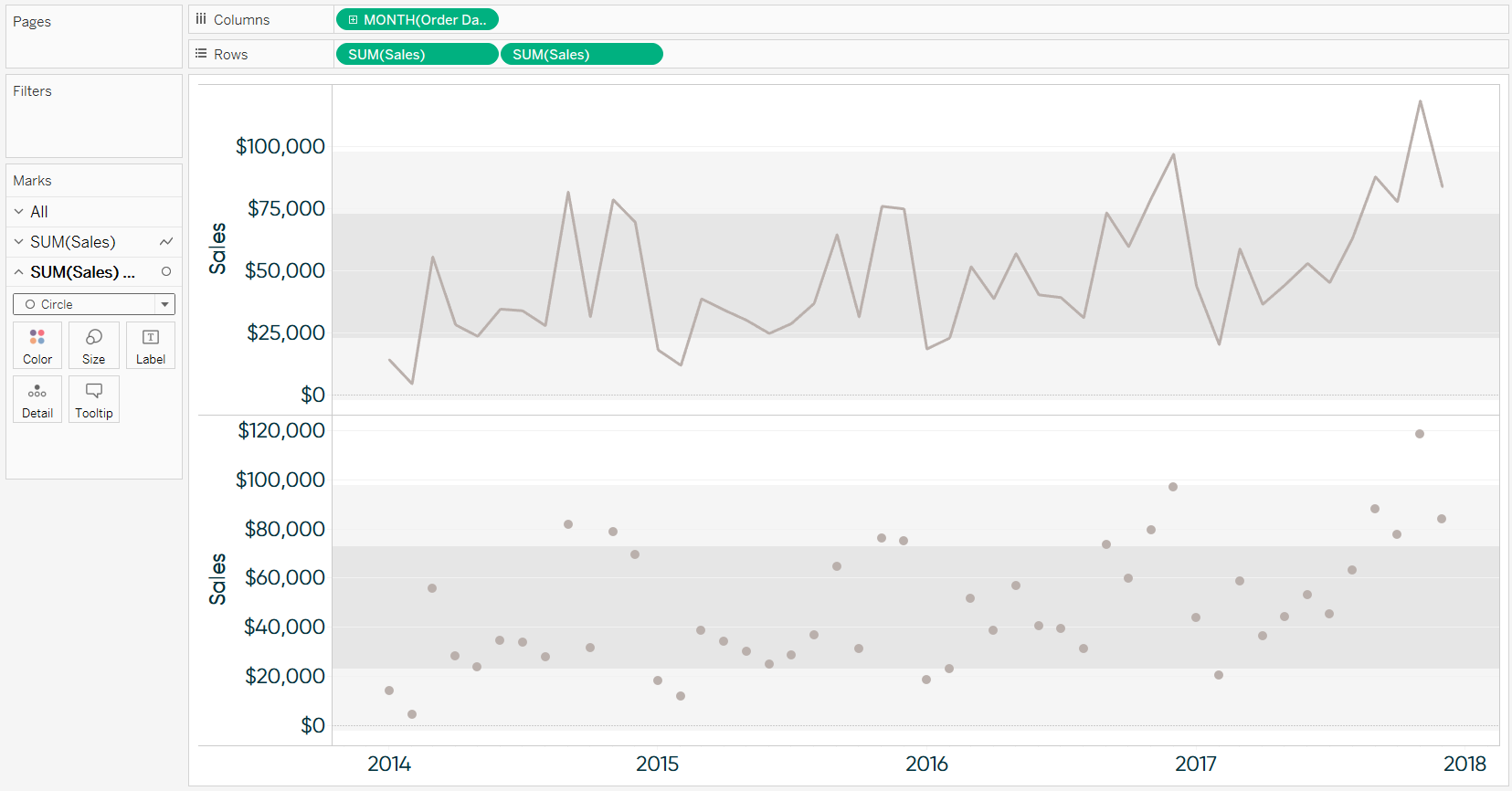 Tableau Sales by Month Two Rows