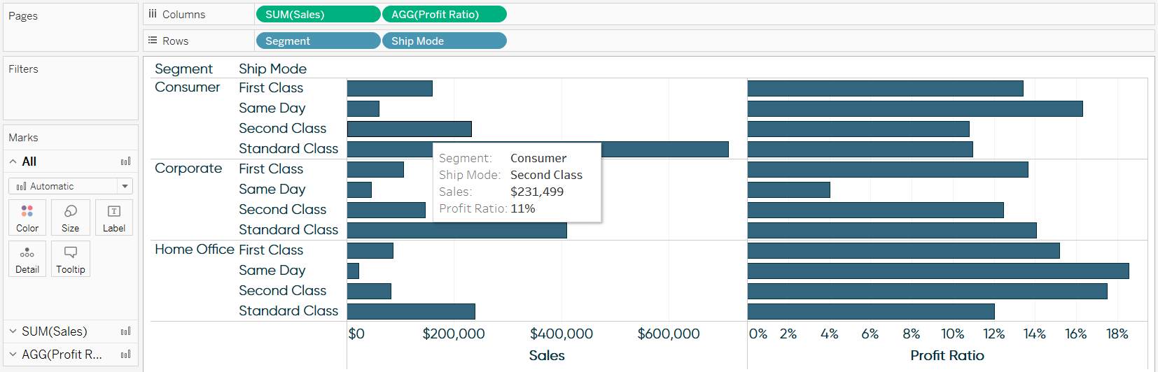 Tableau Sales and Profit Ratio by Segment and Ship Mode Tooltip
