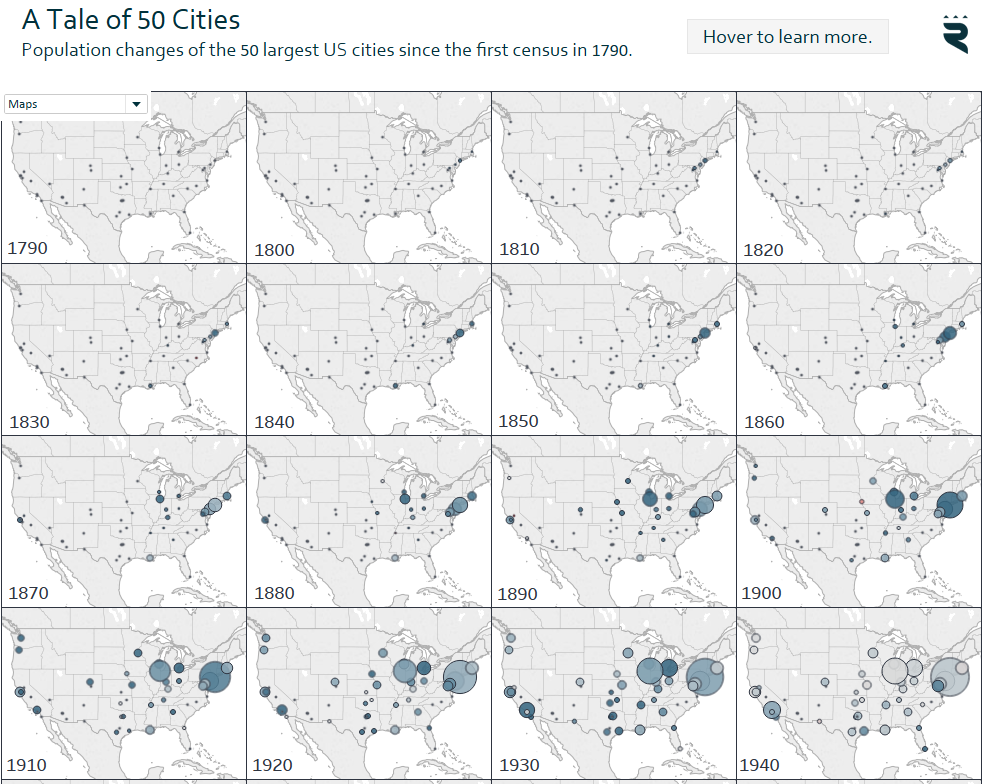 A Tale of 50 Cities Tableau Dashboard Preview