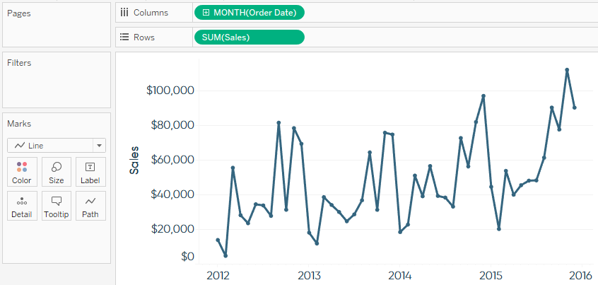 Sales by Continuous Month Line Graph in Tableau