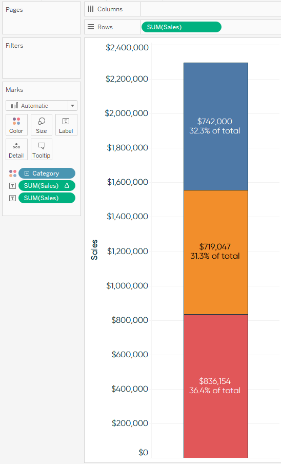 Tableau Sales by Category Stacked Bar Chart