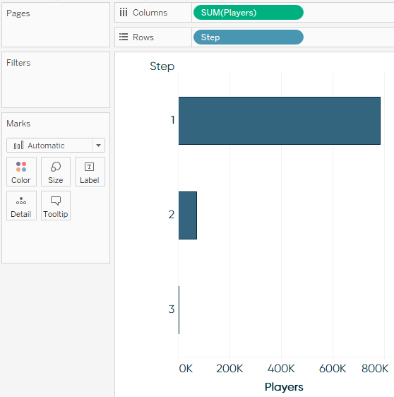 Players by Step Bar Chart in Tableau