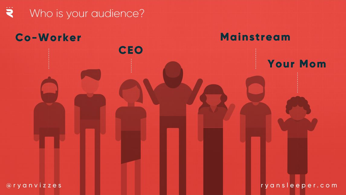 Who is your audience triple crown framework for data visualization