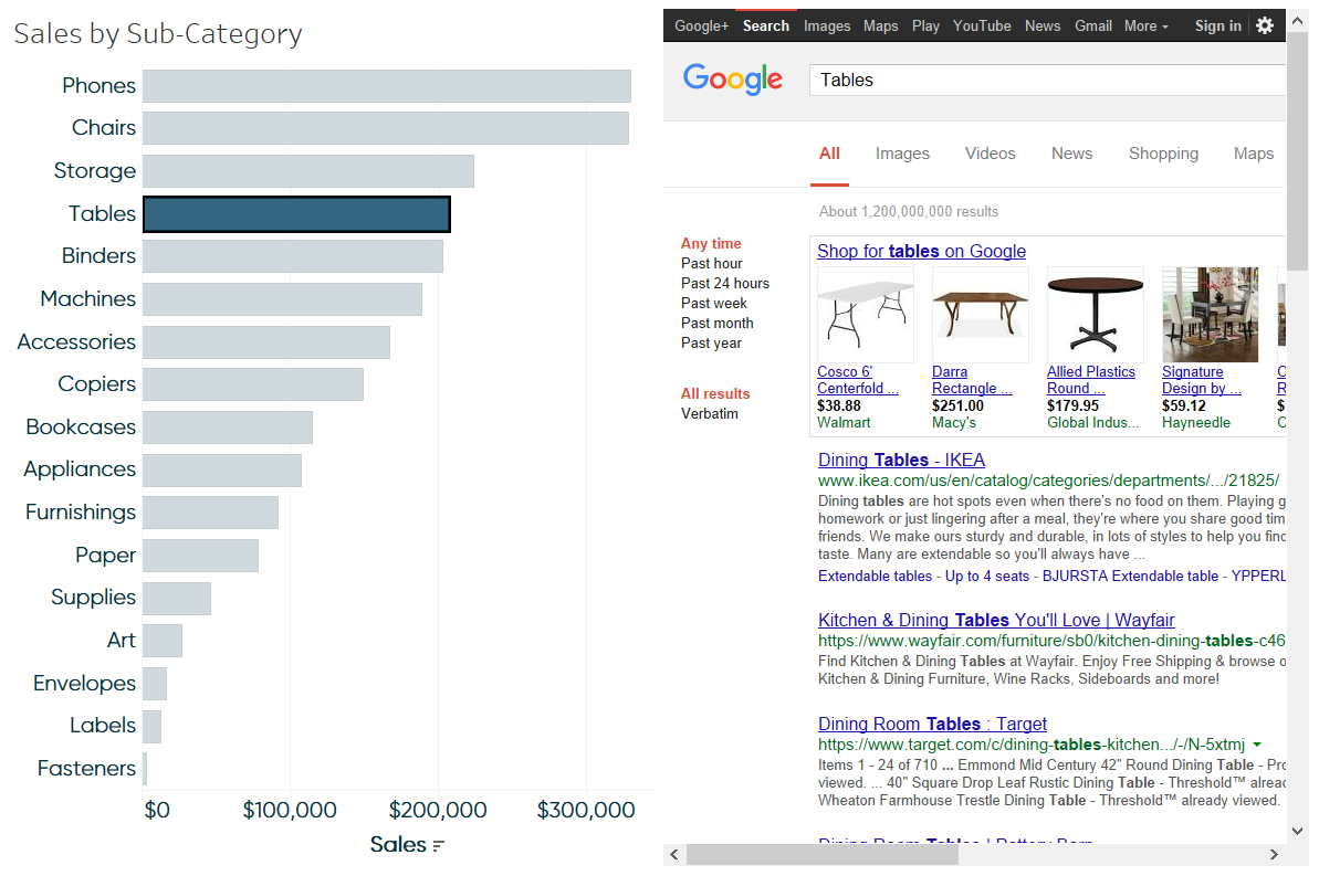 Google Search for Tables from Tableau Dashboard