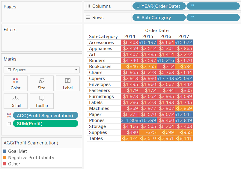 Tableau Highlight Table with Two Blank Dimensions to Correct Cell Coloring
