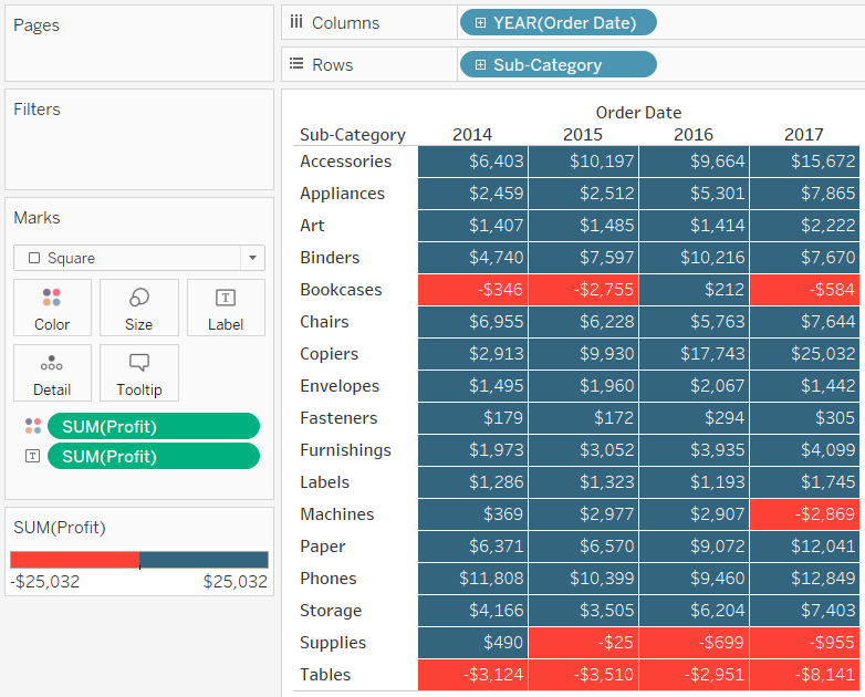 Tableau Highlight Table with Two-Color Diverging Palette