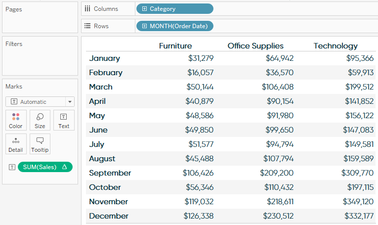 Tableau Sales Crosstab with Running Total Table Calculation