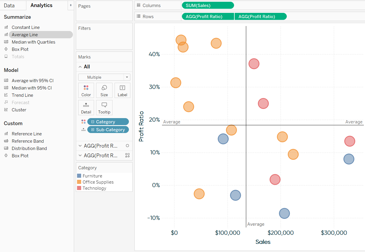 3 Ways to Make Stunning Scatter Plots in Tableau | Playfair Data