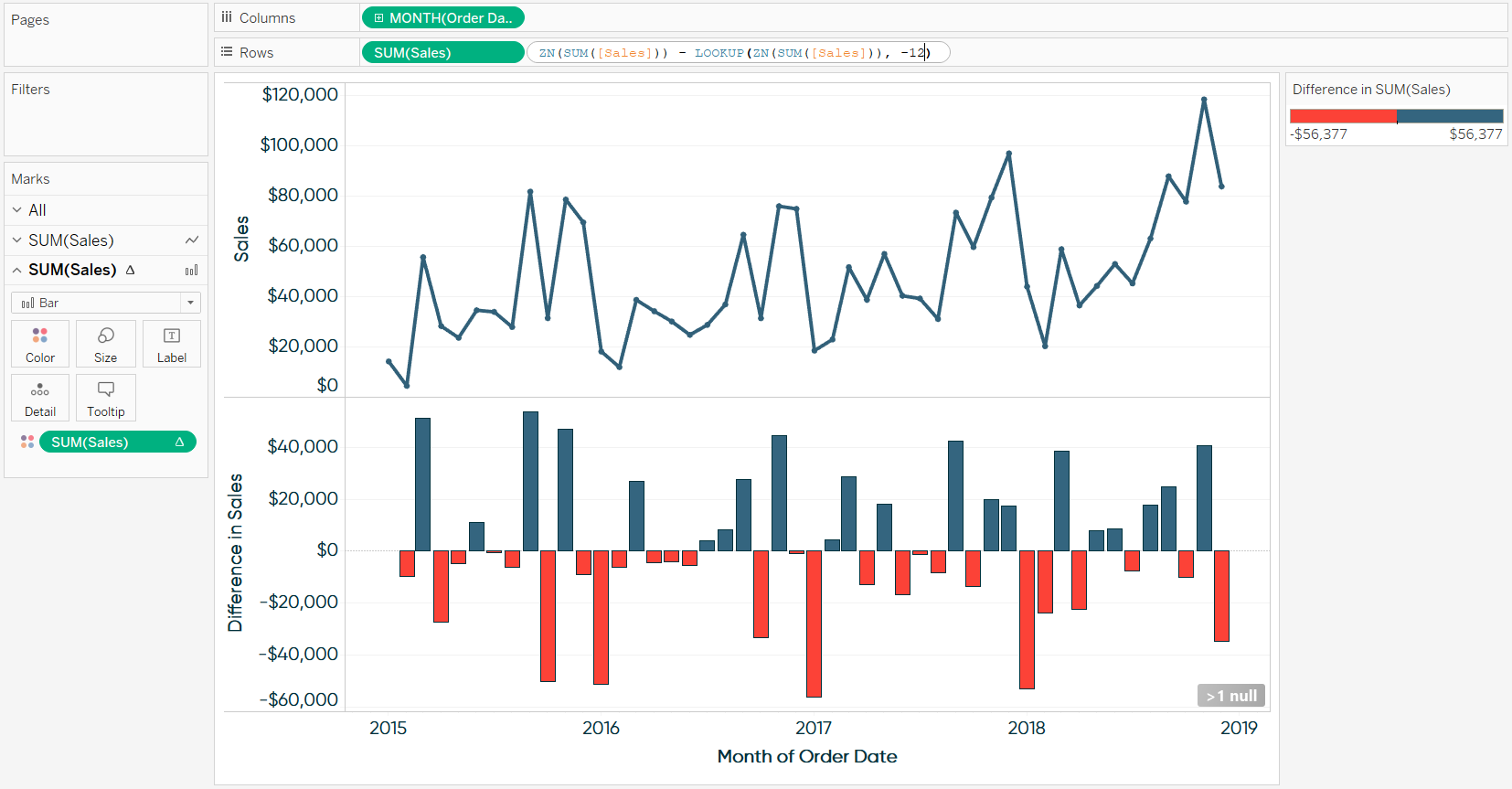 Sales and Month over Month Difference in Tableau while Updating Table Calculation