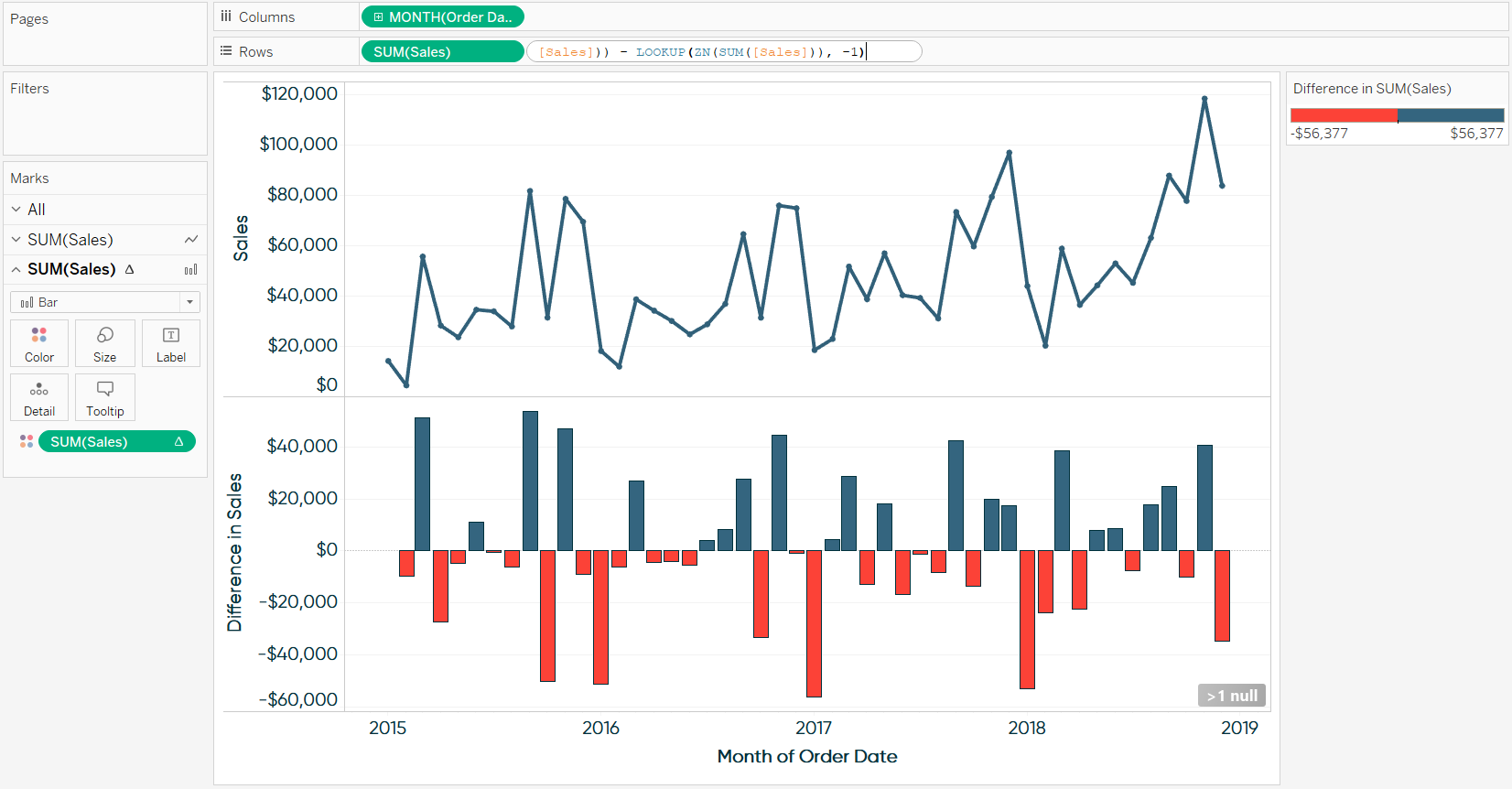 Sales and Month over Month Difference in Tableau with Table Calculation Revealed
