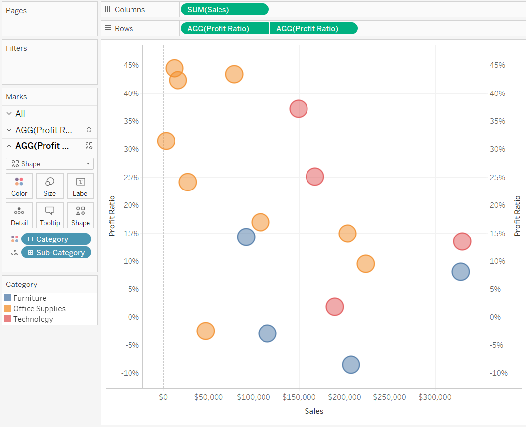 Scatter Plot with Border Colors Matching Mark Colors in Tableau