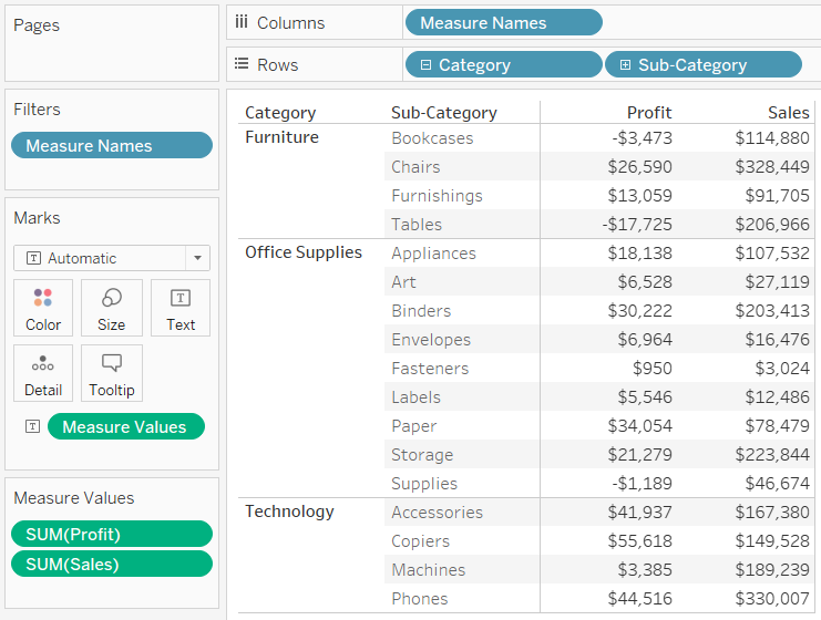 3 Ways to Create Charming Crosstabs in Tableau | Playfair Data