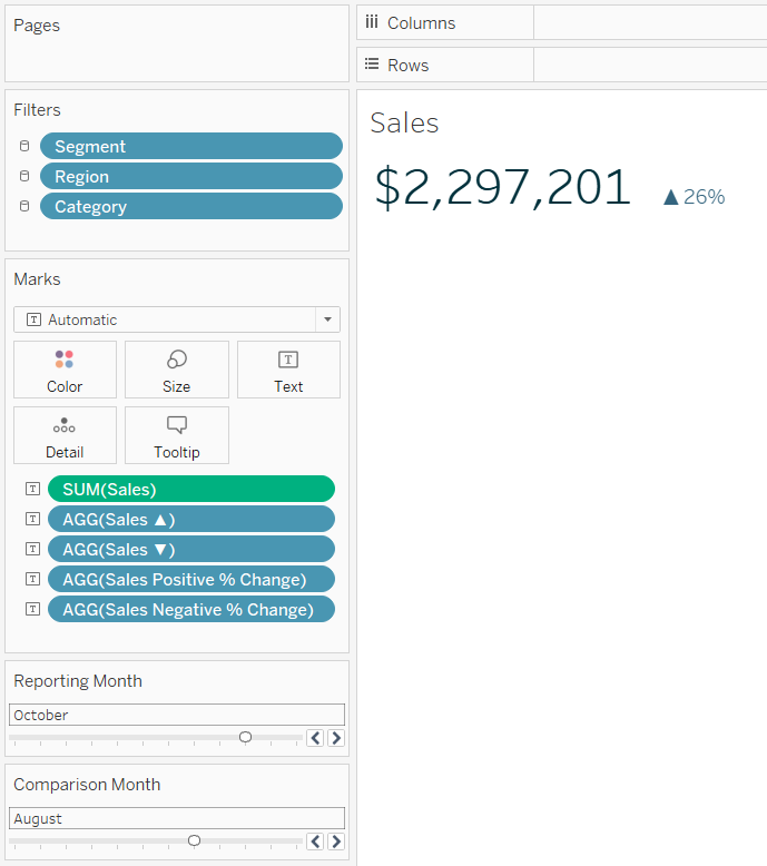 Sales Callout Number with Positive Change Displayed with Conditional Formatting