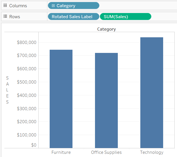 Sales by Category Tableau Bar Chart with Rotated Axis Label