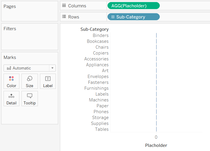 Sub-Category Dimension by Placeholder Measure Tableau Table