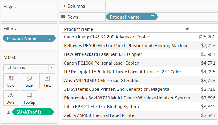 Top 10 Product Names by Profit Values in Tableau