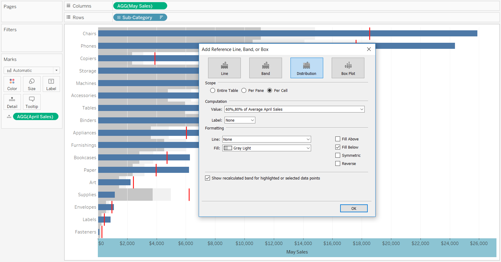 Reference Distribution Settings in Tableau Reference Line