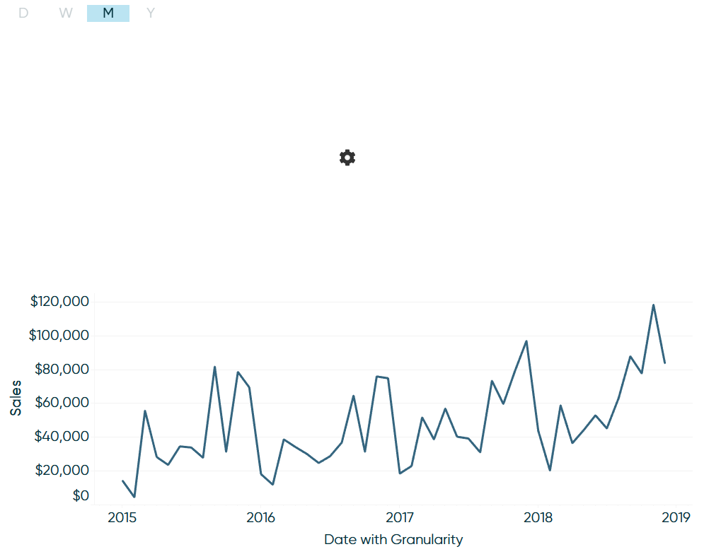 Sales Truncated by Month with Tableau Parameter Actions Extension