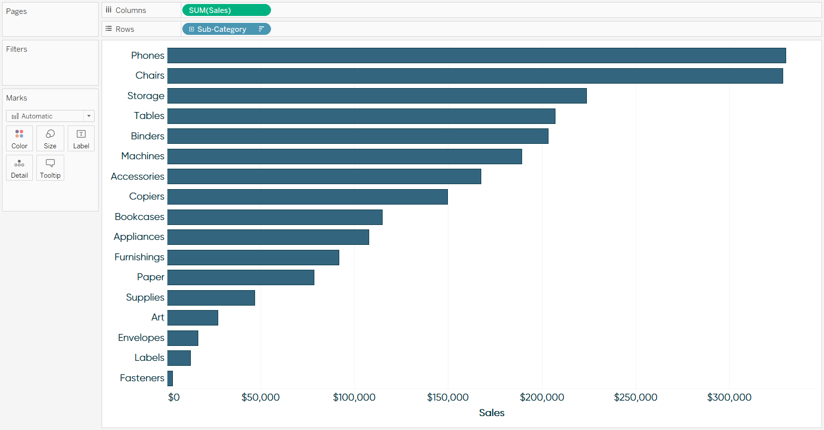 Sales by Sub-Category Foundational Bar Chart for Tableau Set Actions