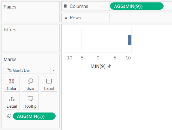 Foundation for Stock Ticker Gauge in Tableau